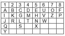 Chaldean chart